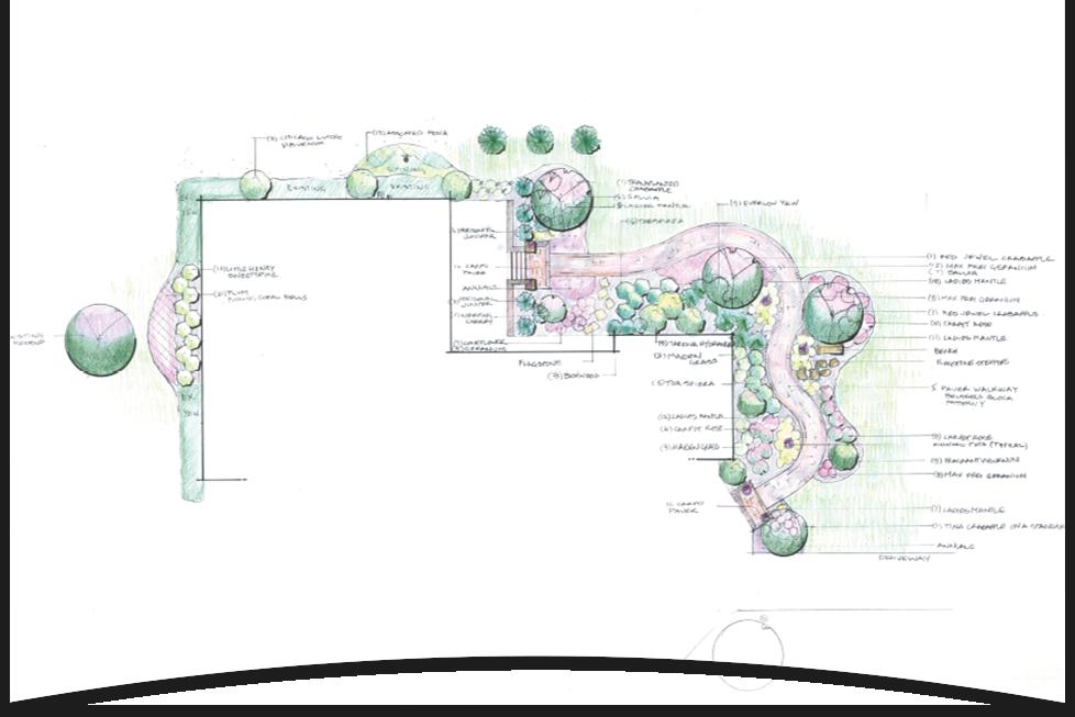 Landscape Design Process 28 Images Landscape